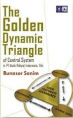 The Golden Dynamic Triangle of Control System in PT Bank Rakyat Indonesia Tbk
