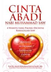 Cinta Abadi Nabi Muhammad Saw: 4 Wanita yang Paling Dicintai Rasulullah Saw